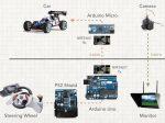 Mit der VR Brille hinter dem Steuer eines ferngesteuerten Autos sitzen!
